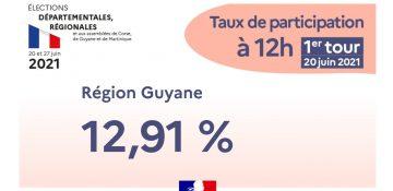 Le taux de participation s'élève à 12,91 % à midi en Guyane.